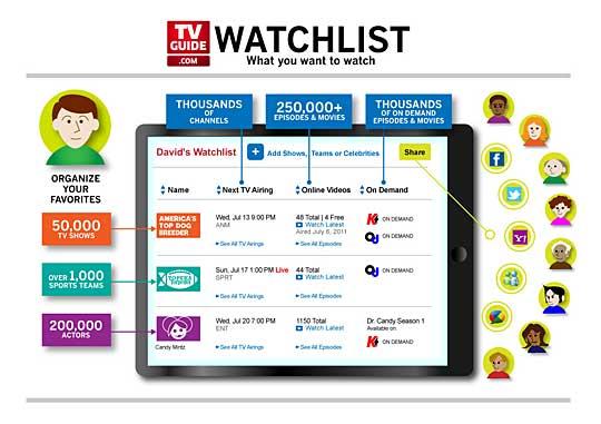TVGuide.com Watchlist