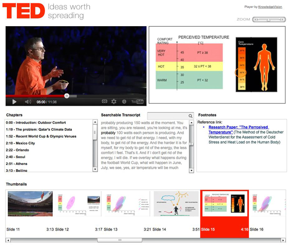 KnowledgeVision TED YouTube