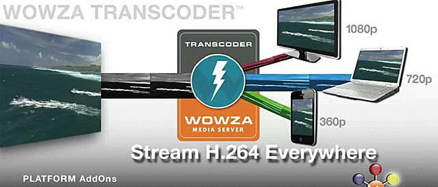 Wowza Transcoder